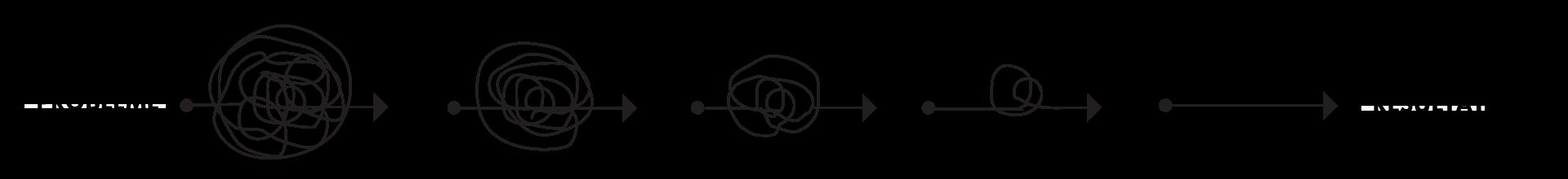 PROBLEME-RESULTAT-STRATEGIE-MARQUE-CREATIVITE-LEADSCOM
